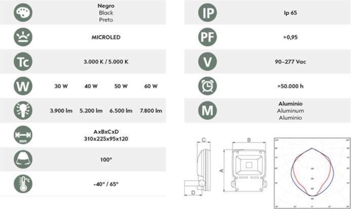 pro-th-iluminacion-psplus-especs
